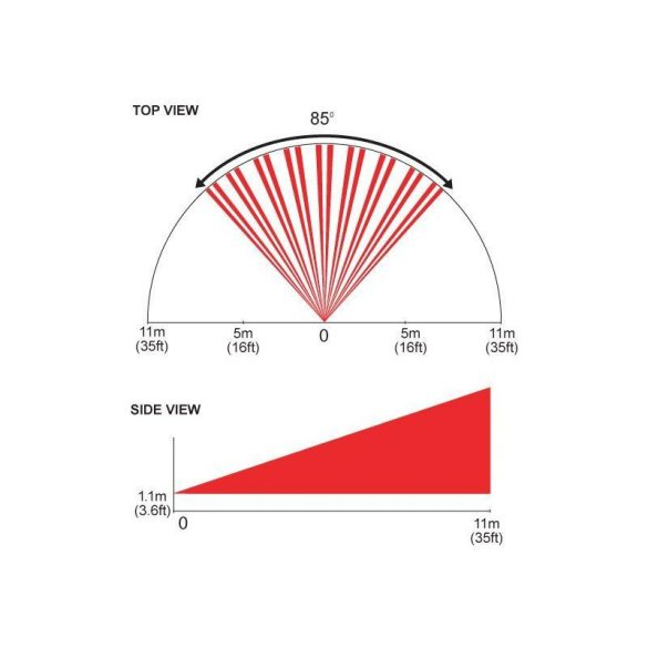 PARADOX-CV85L1 Lencse vízszintes függönysugár ( PE4 )